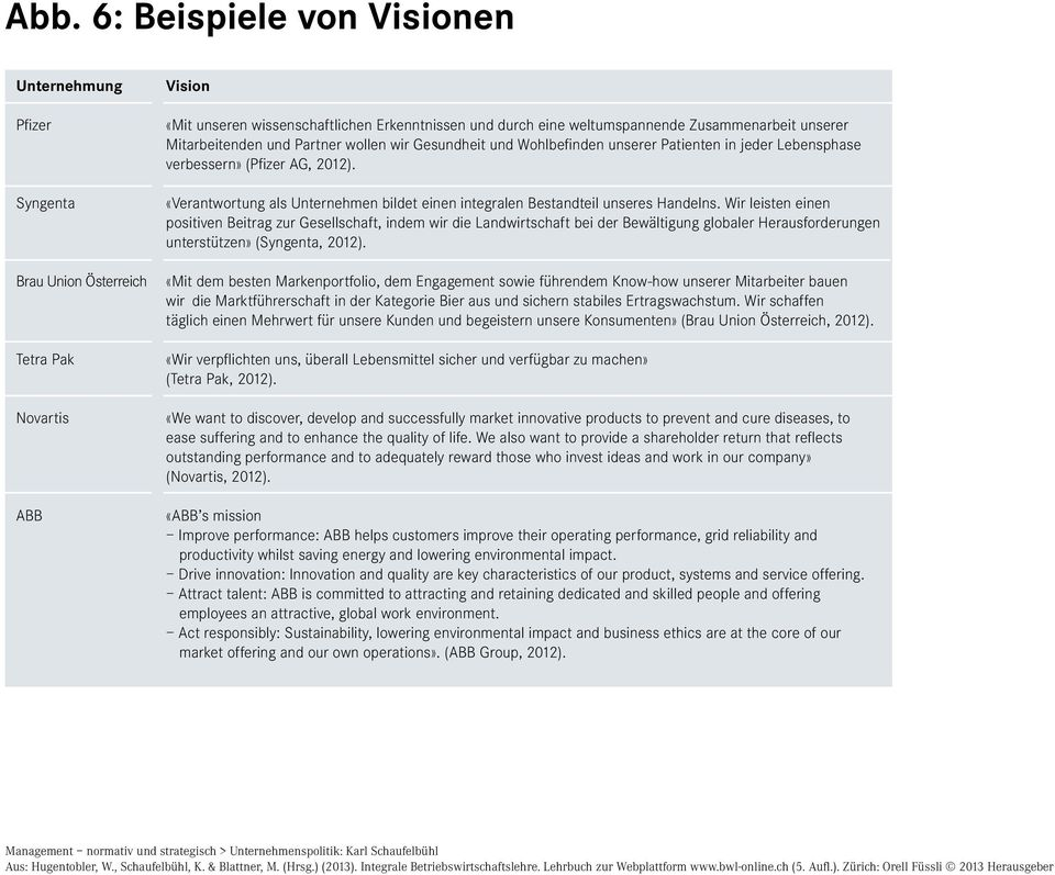 global talent management at novartis case conclusion
