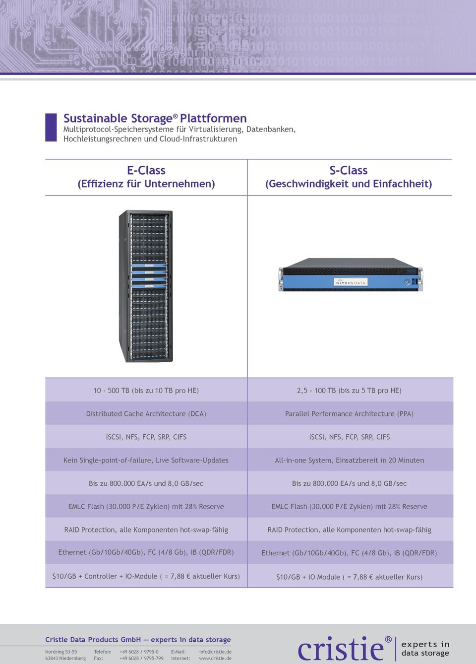 CIFS iscsi, NFS, FCP, SRP, CIFS Kein Single-point-of-failure, Live Software-Updates All-in-one System, Einsatzbereit in 20 Minuten Bis zu 800.000 EA/s und 8,0 GB/sec Bis zu 800.