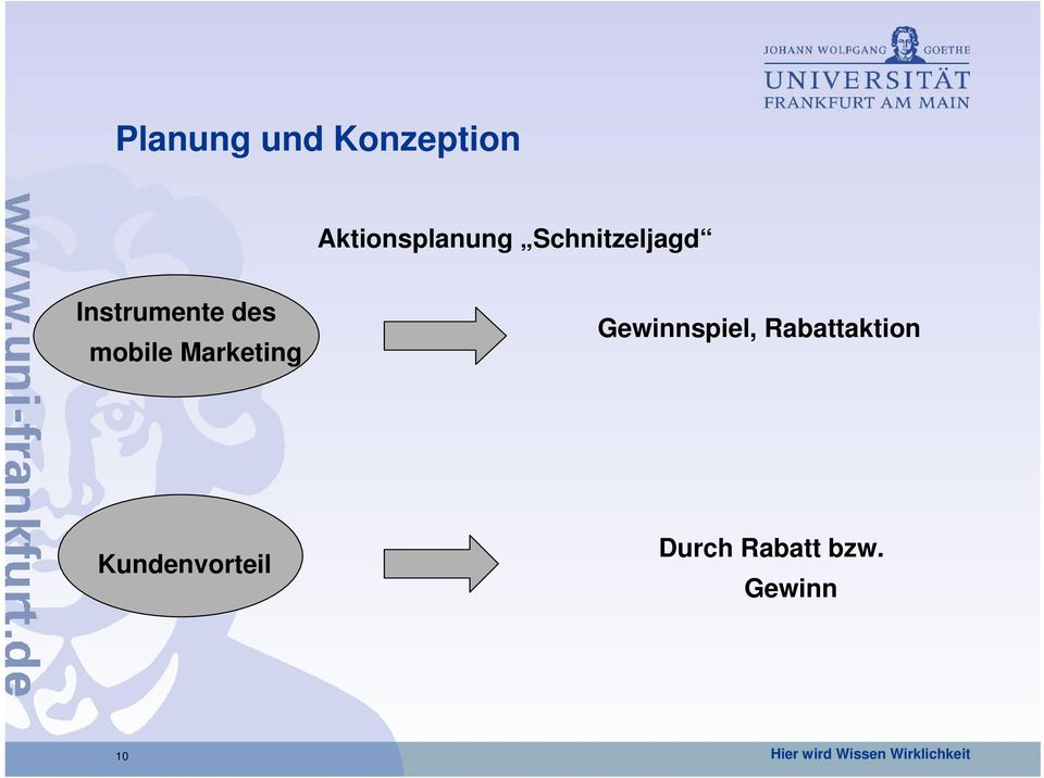 Marketing Gewinnspiel, Rabattaktion