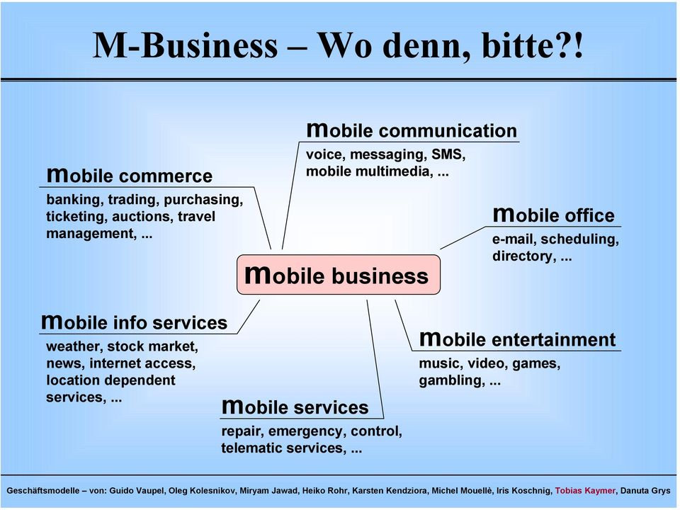.. mobile business mobile office e-mail, scheduling, directory,.