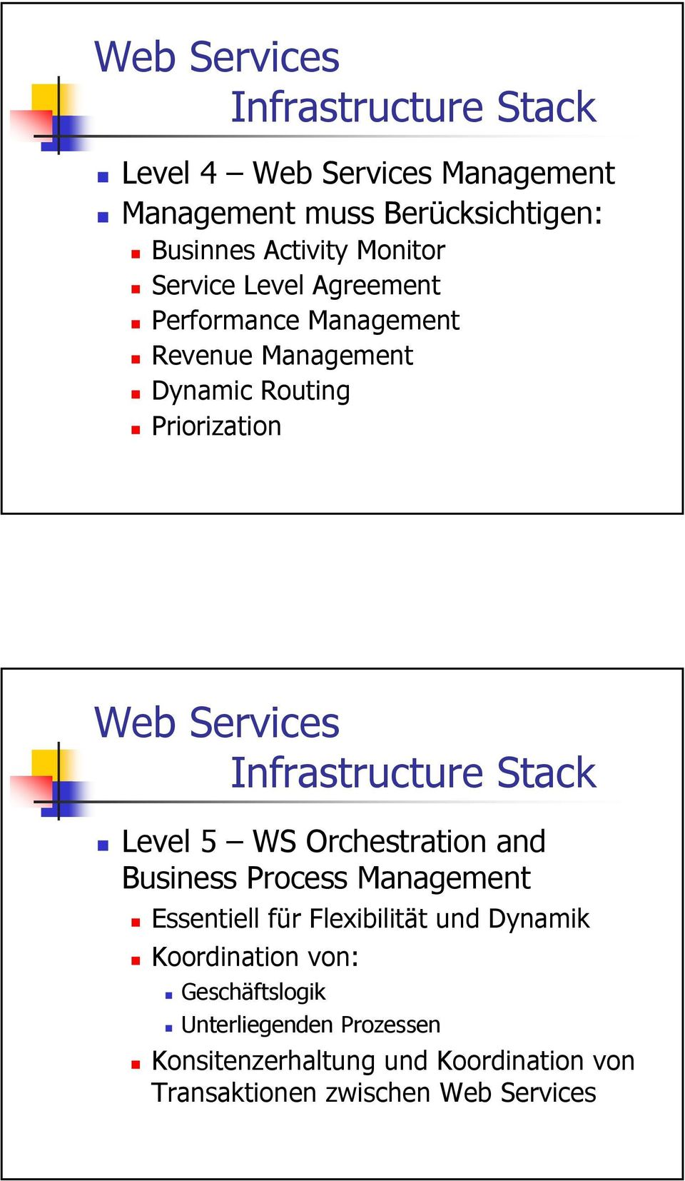 Infrastructure Stack Level 5 WS Orchestration and Business Process Management Essentiell für Flexibilität und Dynamik