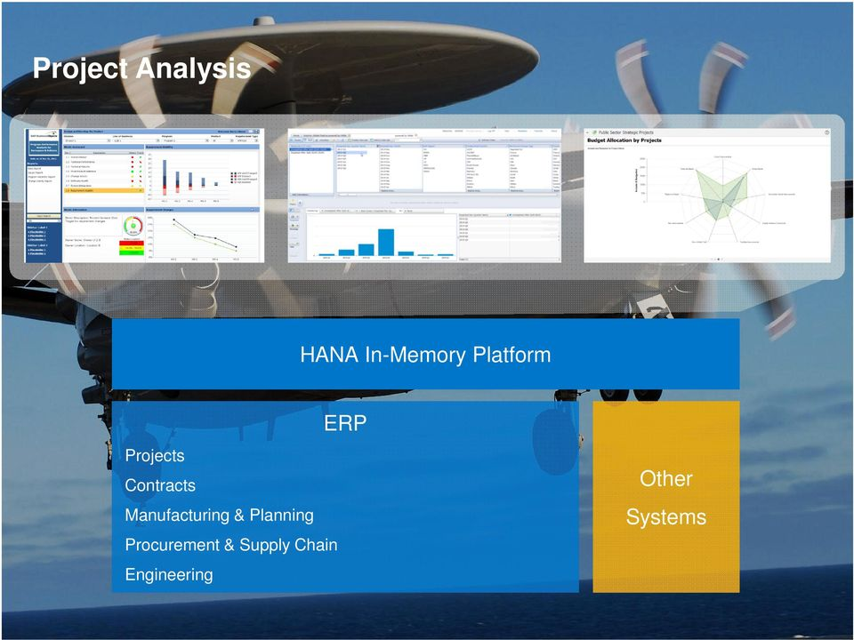 Supply Chain Engineering ERP Other Systems 2014 SAP