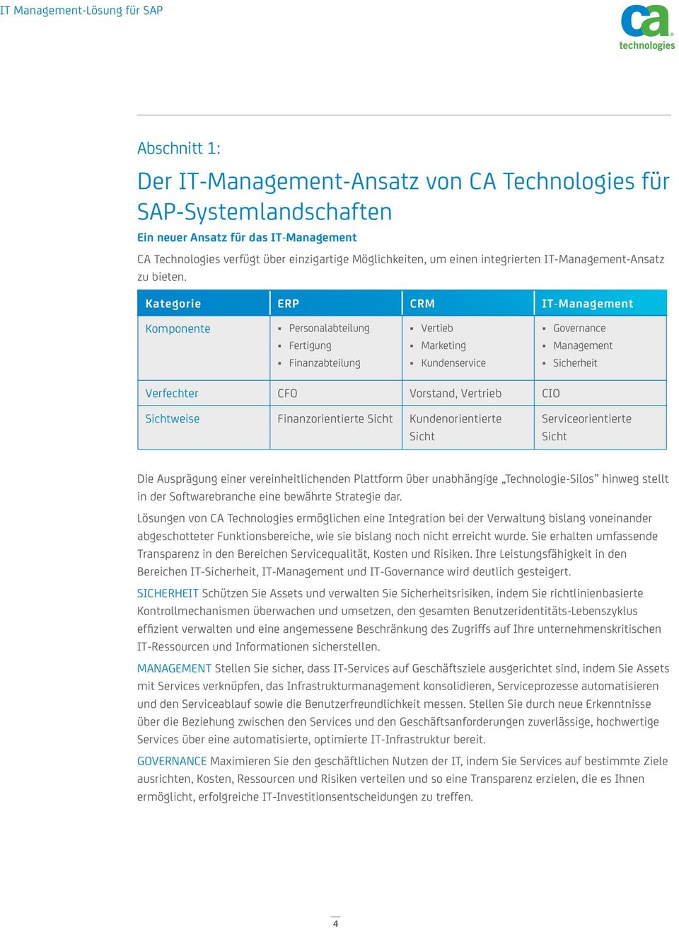 Kategorie ERP CRM IT-Management Komponente Personalabteilung Vertieb Governance Fertigung Marketing Management Finanzabteilung Kundenservice Sicherheit Verfechter CFO Vorstand, Vertrieb CIO