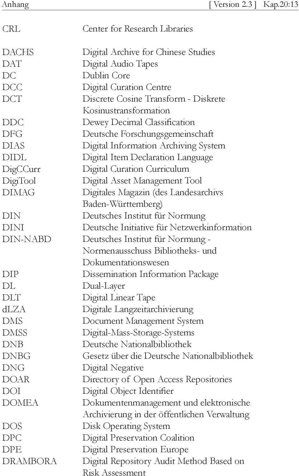 Digital Archive for Chinese Studies Digital Audio Tapes Dublin Core Digital Curation Centre Discrete Cosine Transform - Diskrete Kosinustransformation Dewey Decimal Classification Deutsche