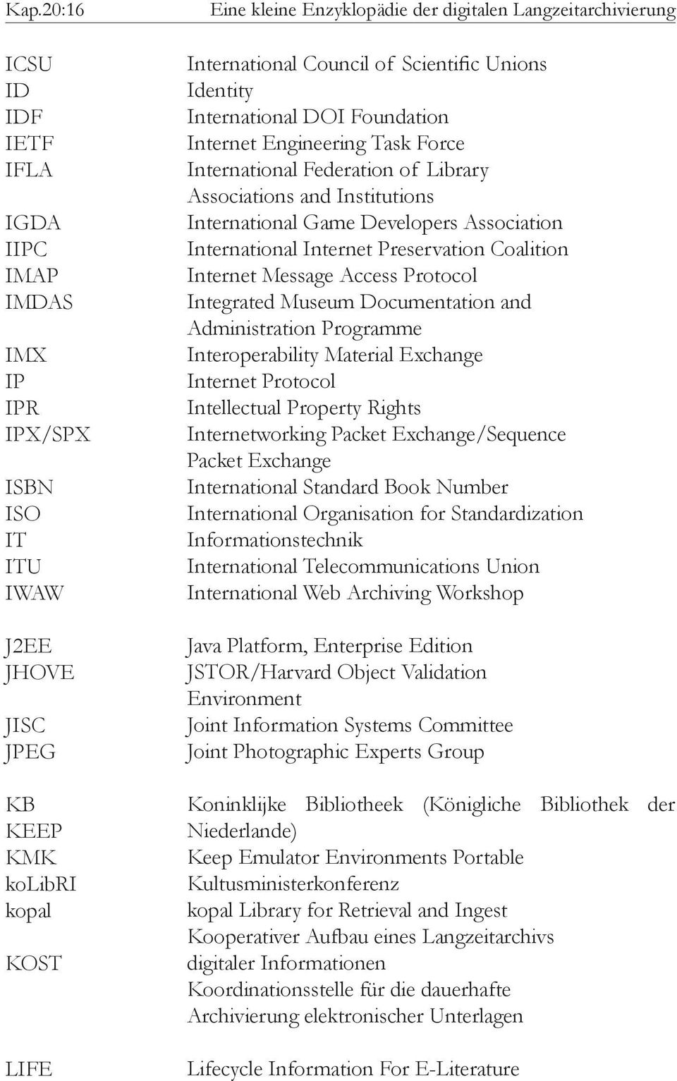 International Game Developers Association International Internet Preservation Coalition Internet Message Access Protocol Integrated Museum Documentation and Administration Programme Interoperability