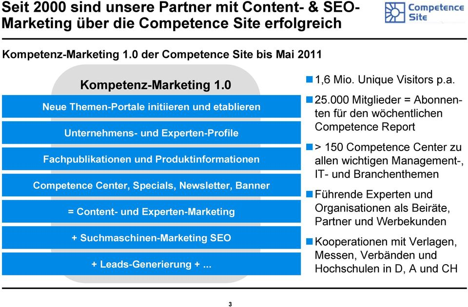 Experten-Marketing Suchmaschinen-Marketing SEO Leads-Generierung... 1,6 Mio. Unique Visitors p.a. 25.