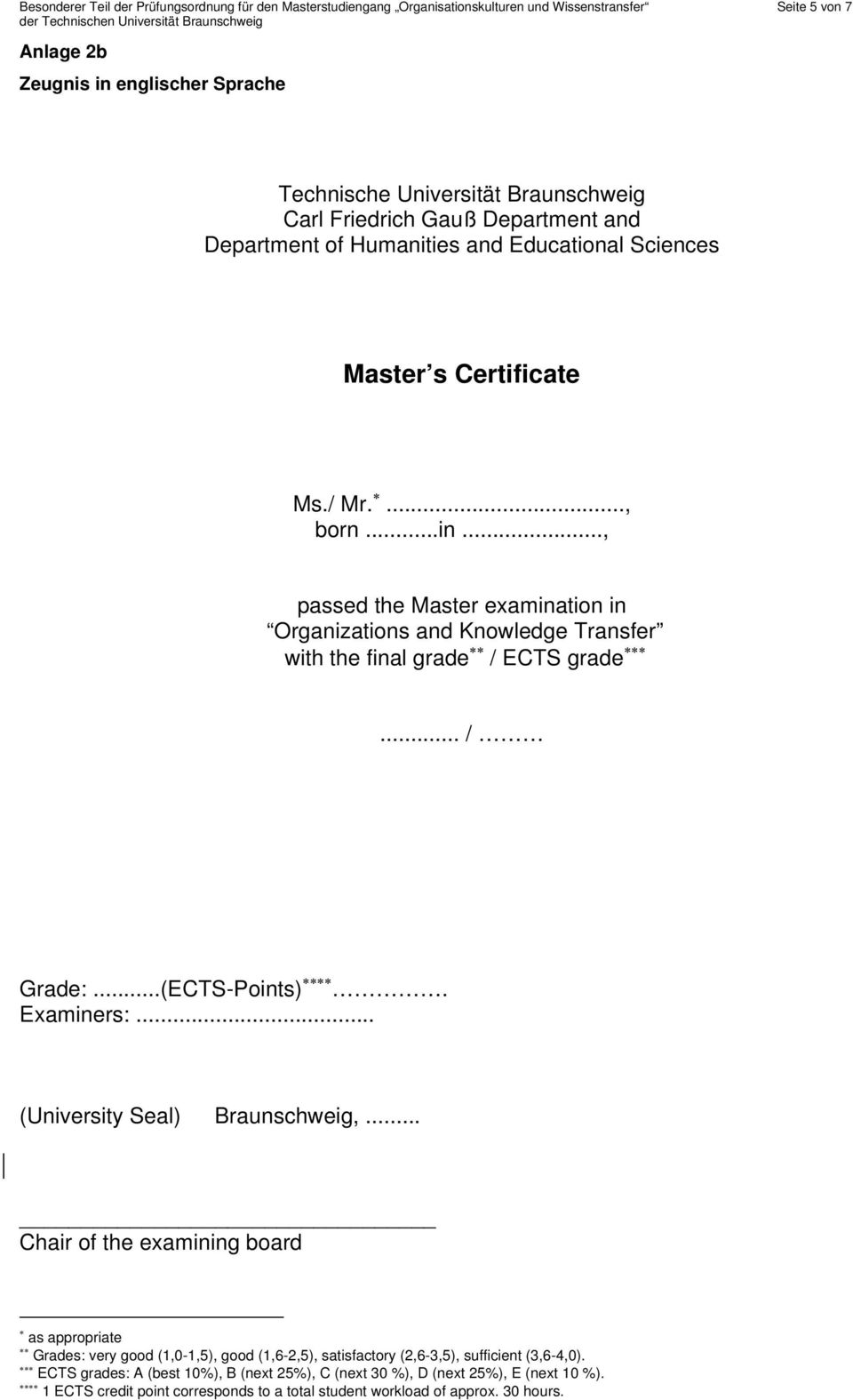 .., passed the Master examination in Organizations and Knowledge Transfer with the final grade / ECTS grade... / Grade:...(ECTS-Points). Examiners:... (University Seal) Braunschweig,.