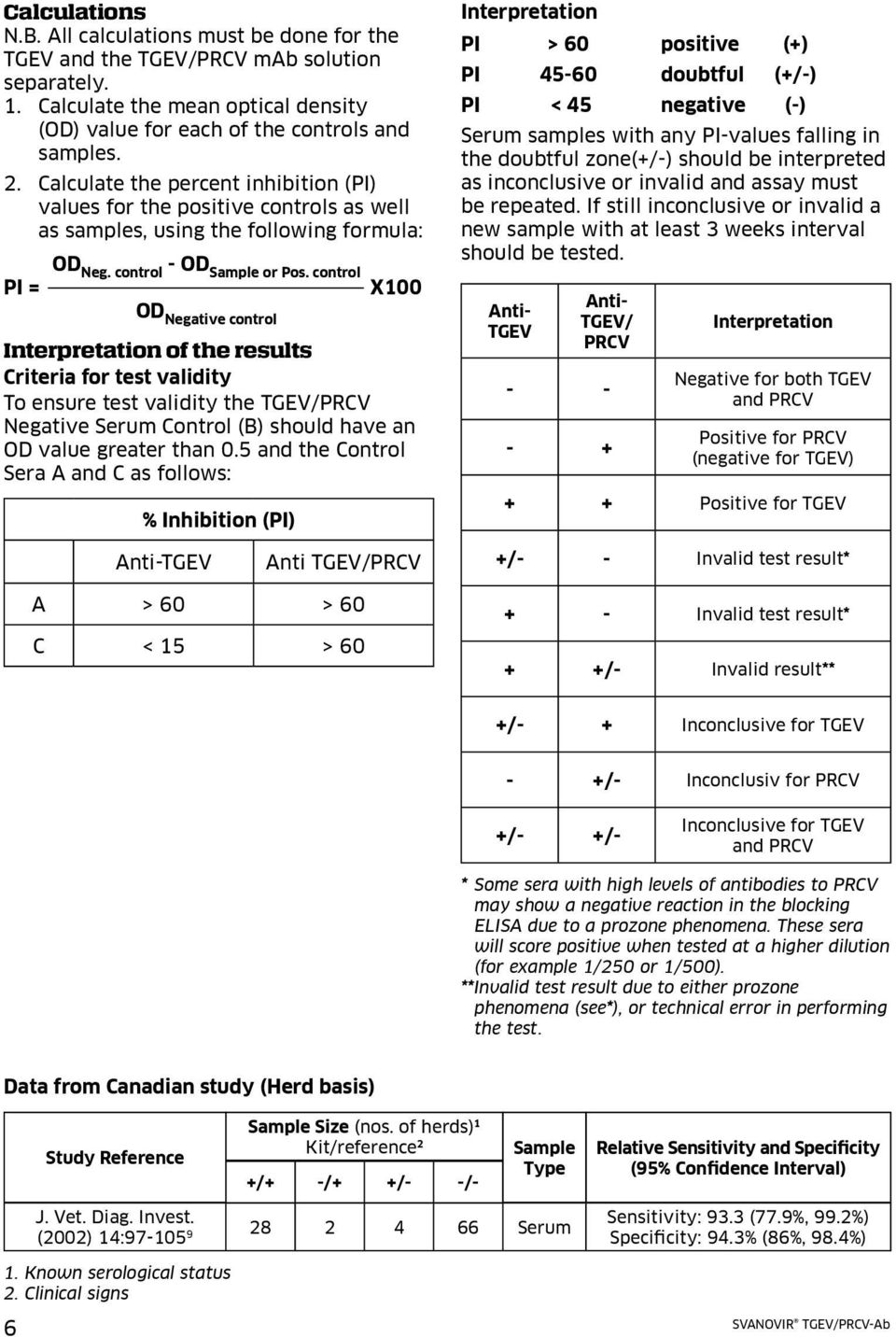 control PI = X100 OD Negative control Interpretation of the results Criteria for test validity To ensure test validity the TGEV/PRCV Negative Serum Control (B) should have an OD value greater than 0.