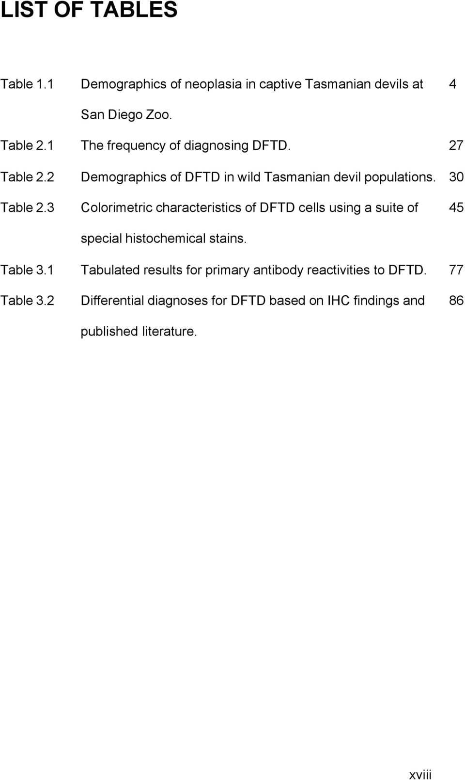 3 Colorimetric characteristics of DFTD cells using a suite of special histochemical stains. 45 Table 3.
