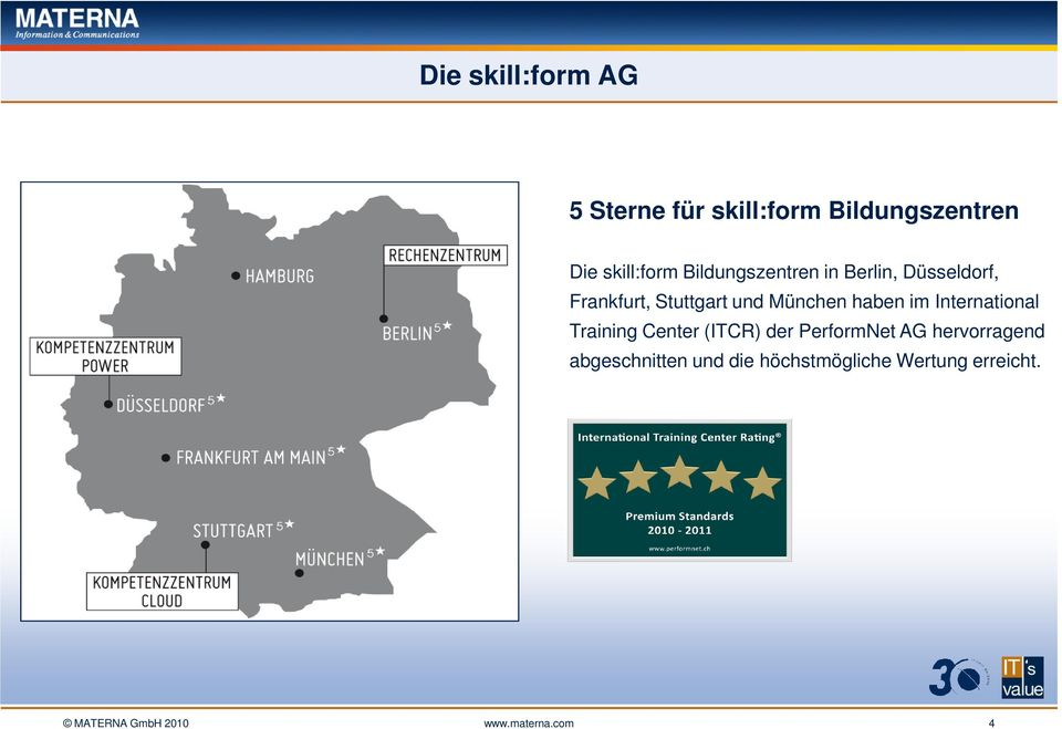 im International Training Center (ITCR) der PerformNet AG hervorragend