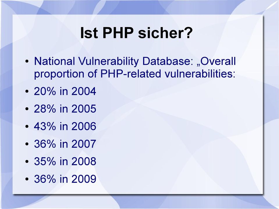 proportion of PHP-related vulnerabilities: