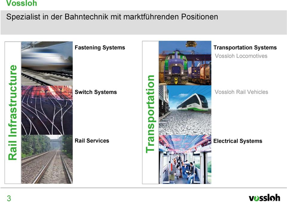 Vossloh Locomotives Rail Infrastructure Switch Systems