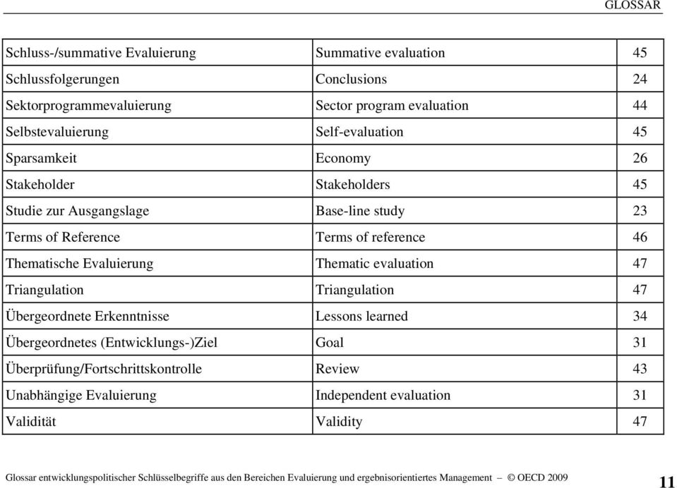 Terms of reference 46 Thematische Evaluierung Thematic evaluation 47 Triangulation Triangulation 47 Übergeordnete Erkenntnisse Lessons learned 34