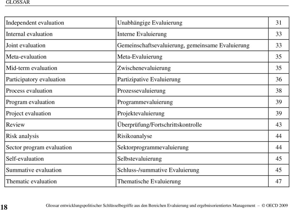 38 Program evaluation Programmevaluierung 39 Project evaluation Projektevaluierung 39 Review Überprüfung/Fortschrittskontrolle 43 Risk analysis Risikoanalyse 44 Sector