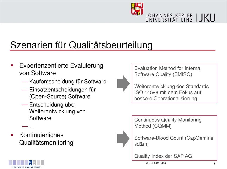 Qualitätsmonitoring Evaluation Method for Internal Software Quality (EMISQ) Weiterentwicklung des Standards ISO 14598 mit dem