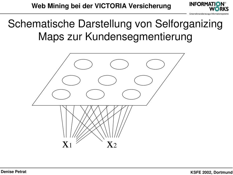 Selforganizing Maps