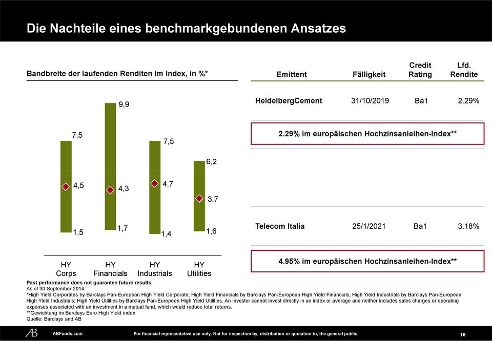 95% im europäischen Hochzinsanleihen-Index** Past performance does not guarantee future results.