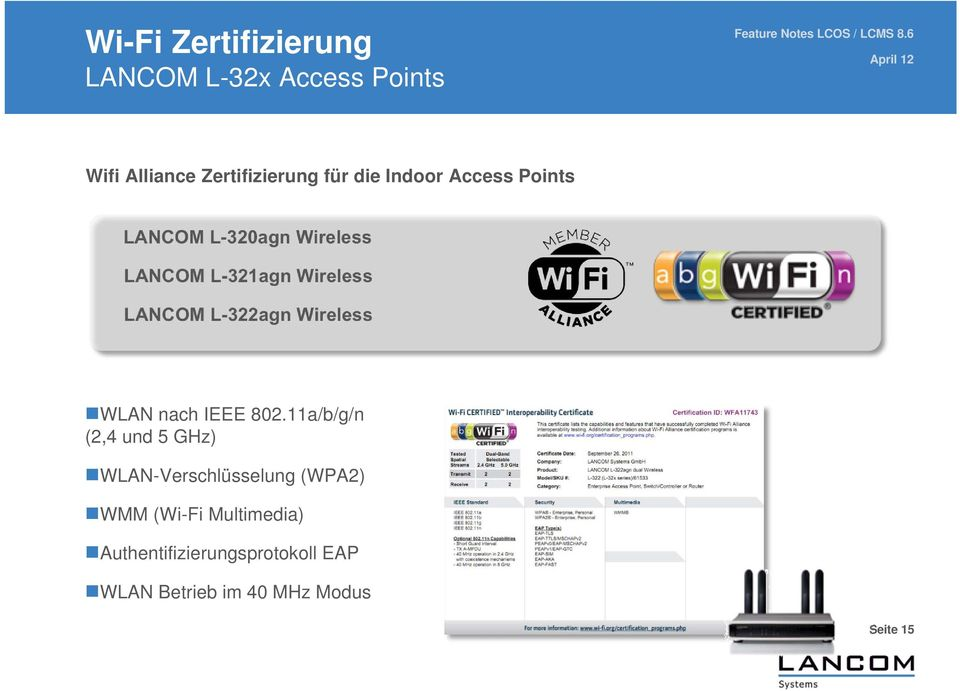 Wireless WLAN nach IEEE 802.