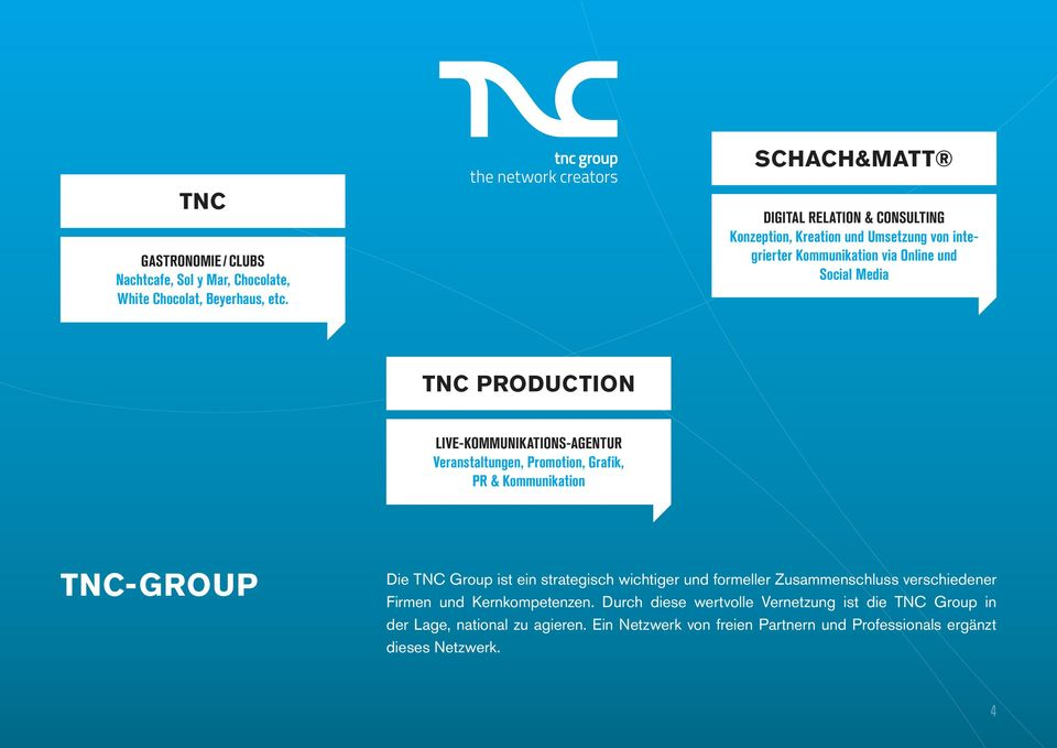 TNC PRODUCTION LIVE-KOMMUNIKATIONS-AGENTUR Veranstaltungen, Promotion, Grafik, PR & Kommunikation TNC-GROUP Die TNC Group ist ein strategisch wichtiger