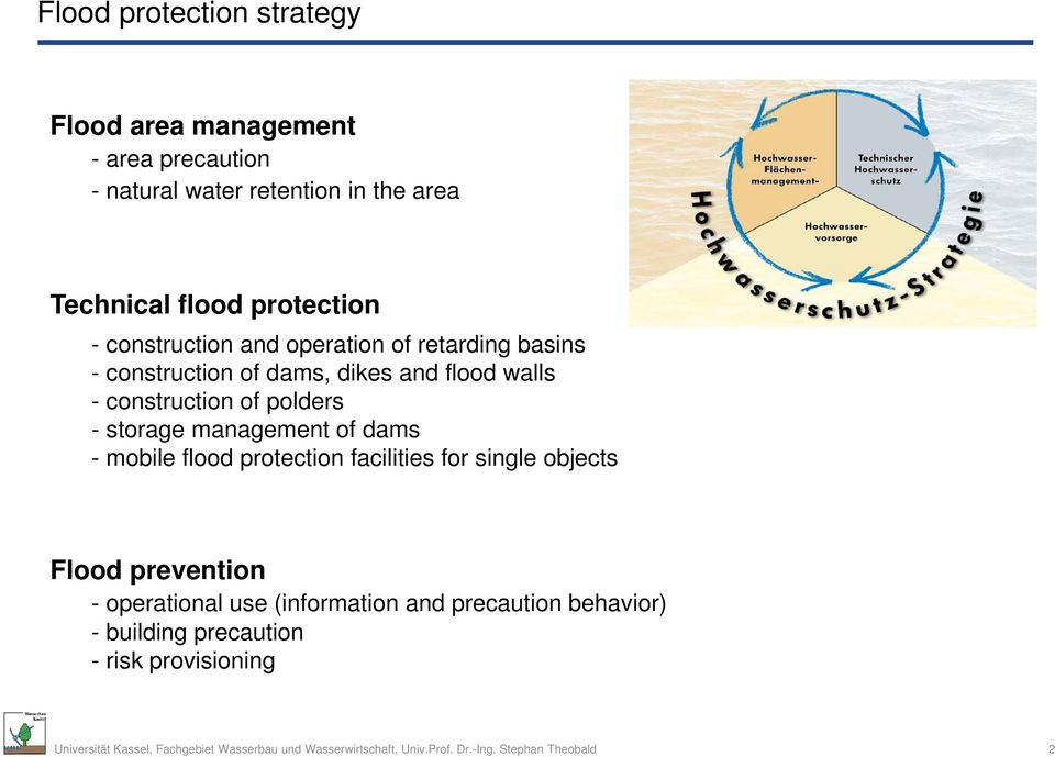 construction of polders - storage management of dams - mobile flood protection facilities for single objects
