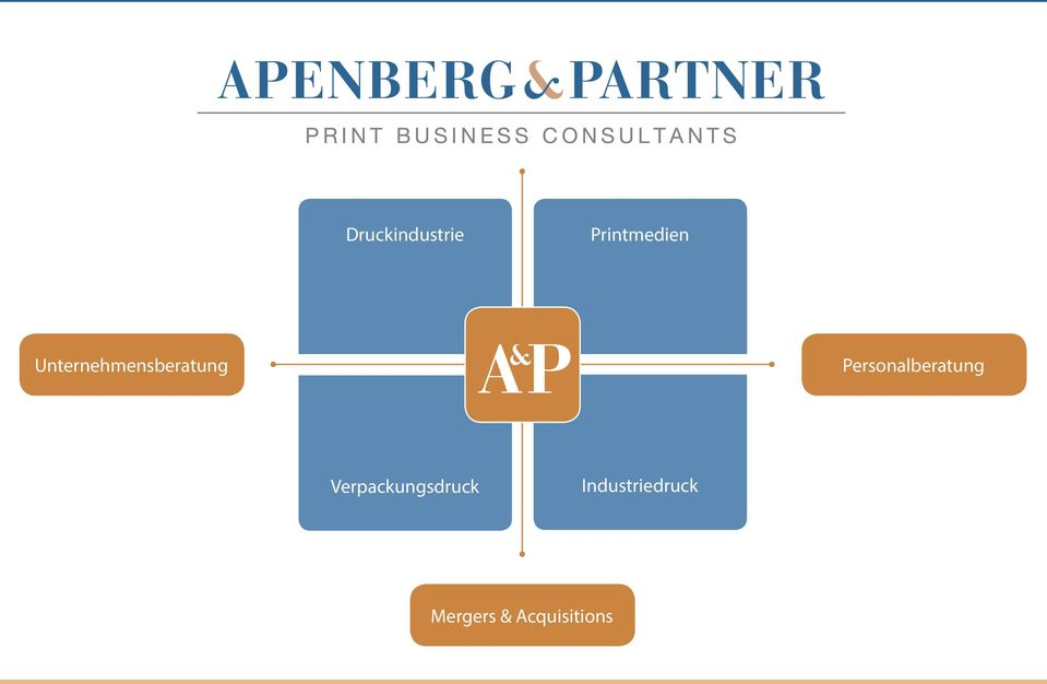 Mergers & Acqisitions APENBERG & PARTNER GMBH