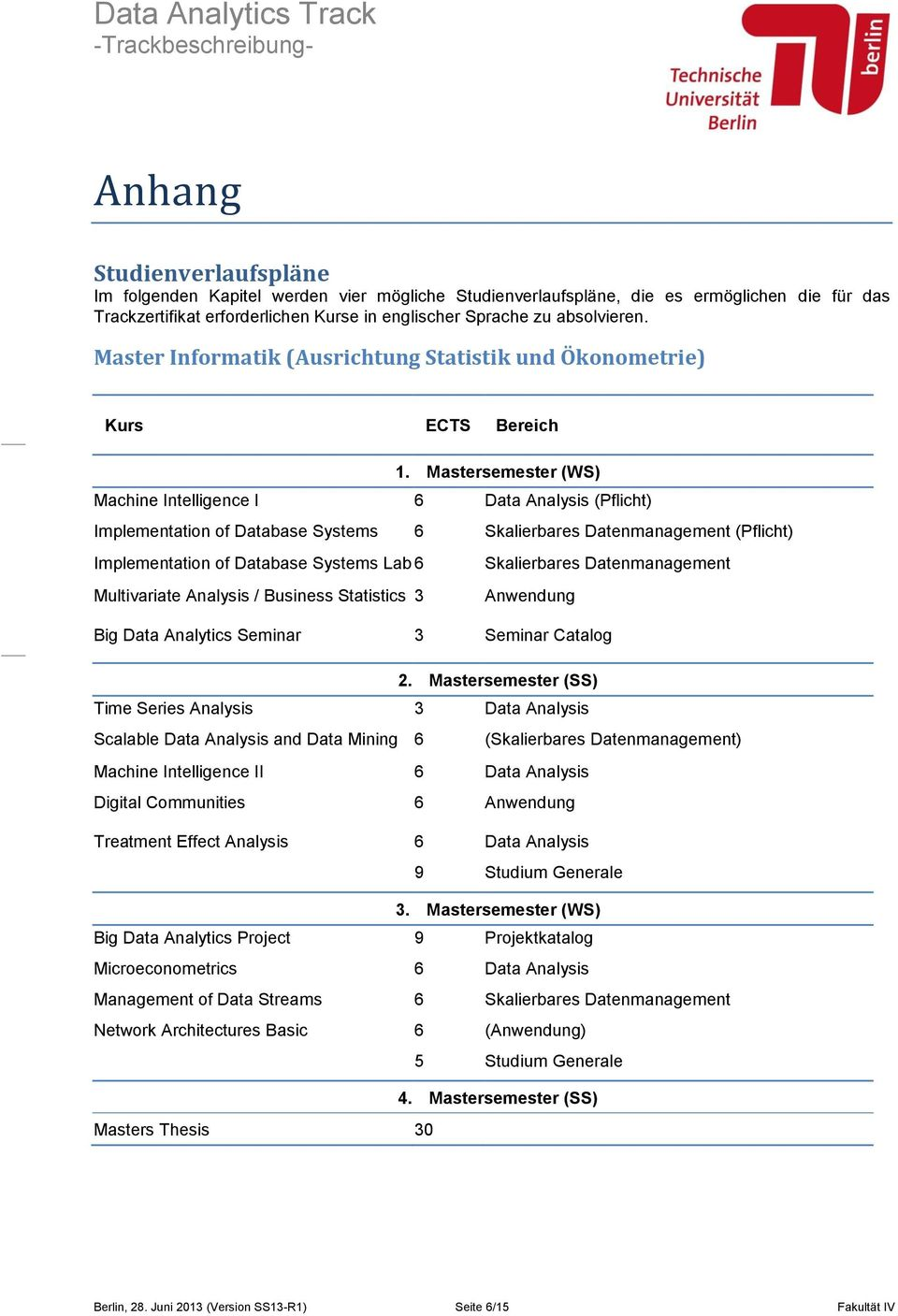 Mastersemester (WS) Machine Intelligence I 6 Data Analysis (Pflicht) Implementation of Database Systems 6 Skalierbares Datenmanagement (Pflicht) Implementation of Database Systems Lab 6 Skalierbares