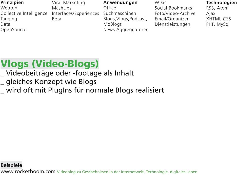 normale Blogs realisiert Beispiele www.rocketboom.