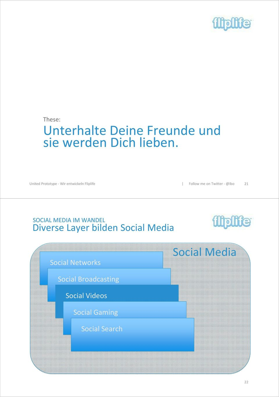 21 SOCIAL MEDIA IM WANDEL Diverse Layer bilden Social