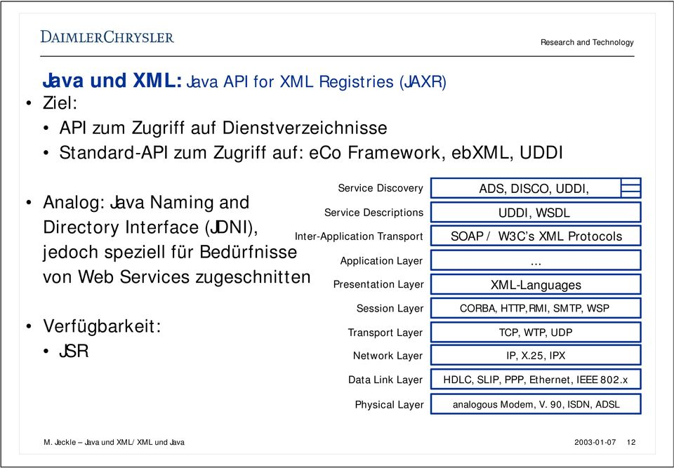 Presentation Layer ADS, DISCO, UDDI, UDDI, WSDL SOAP / W3C s XML Protocols.