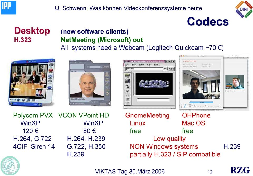 (Microsoft) out All systems need a Webcam (Logitech Quickcam ~70 ) Polycom PVX VCON VPoint HD