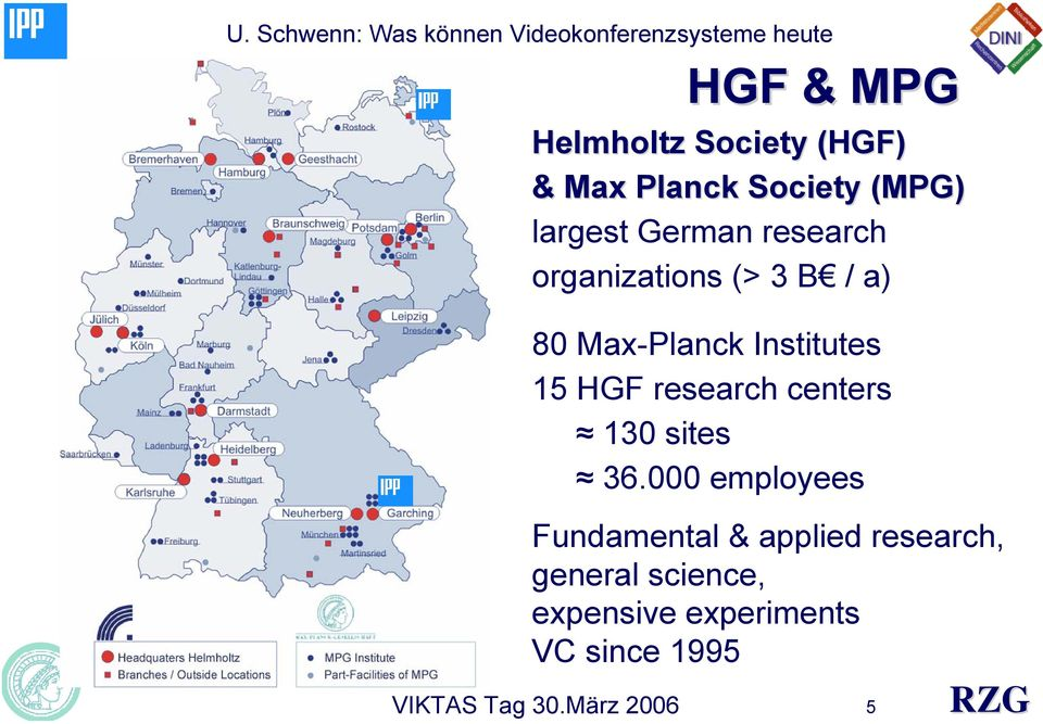 Institutes 15 HGF research centers 130 sites 36.