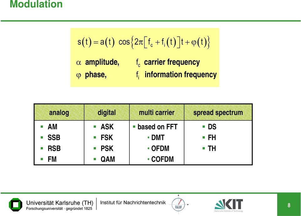 frequency analog digital multi carrier spread spectrum AM ASK