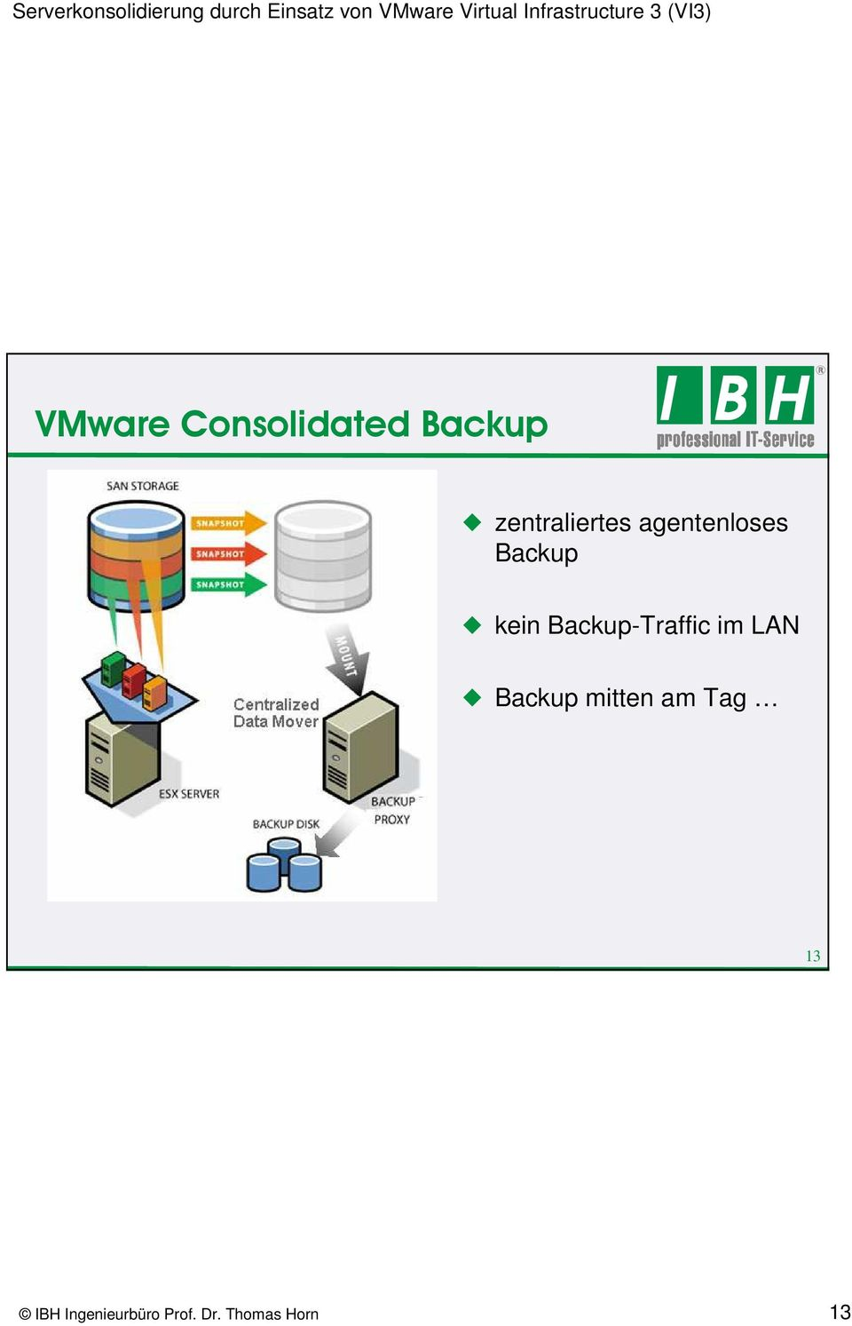 Backup-Traffic im LAN Backup mitten am