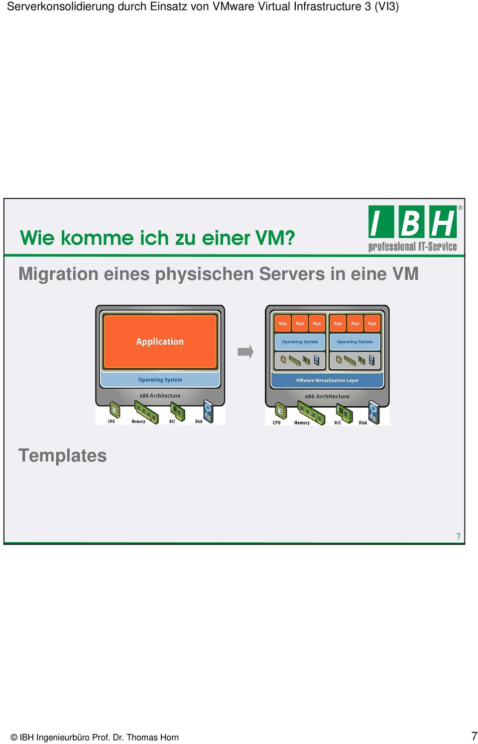 Servers in eine VM Templates 7