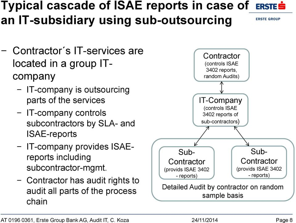 Contractor has audit rights to audit all parts of the process chain Sub- Contractor (provids ISAE 3402 - reports) Contractor (controls ISAE 3402 reports, random