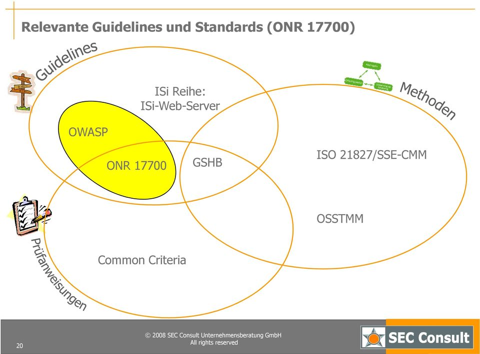 ISi-Web-Server ONR 17700 GSHB ISO
