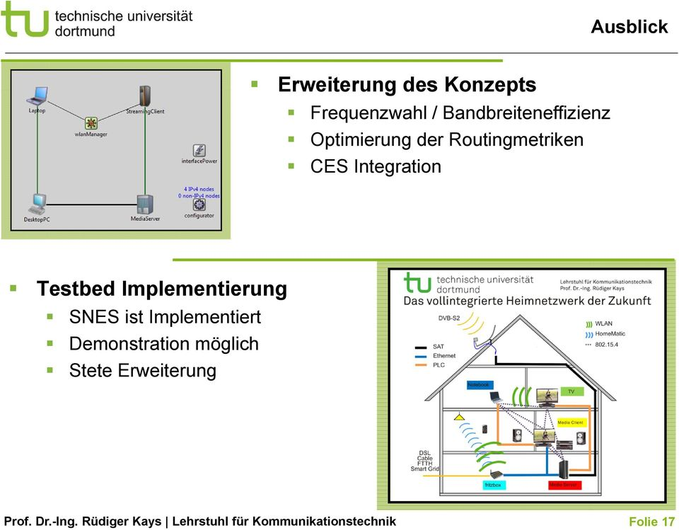 CES Integration Testbed Implementierung SNES ist