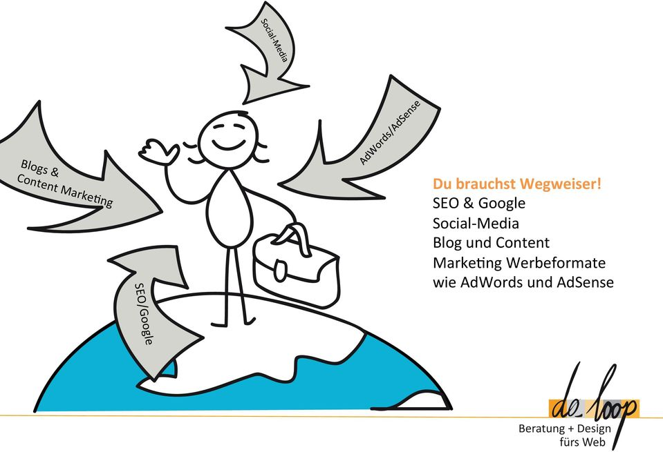 SEO & Google Social- Media Blog und