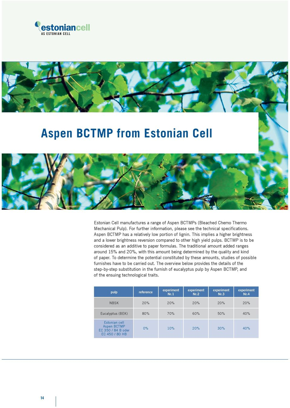 BCTMP is to be considered as an additive to paper formulas. The traditional amount added ranges around 15% and 20%, with this amount being determined by the quality and kind of paper.