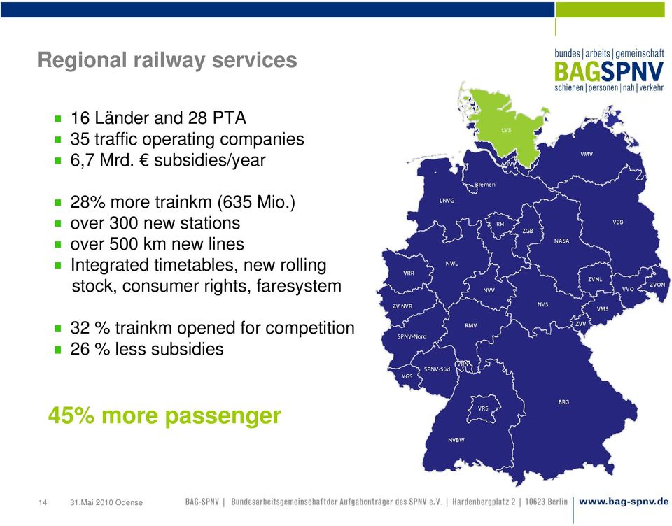 ) over 300 new stations over 500 km new lines Integrated timetables, new rolling