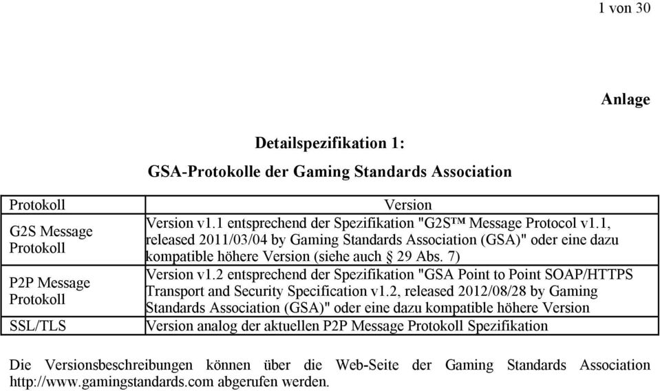 "7) Version v1.2 entsprechend der Spezifikation ""GSA Point to Point SOAP/HTTPS Transport and Security Specification v1."
