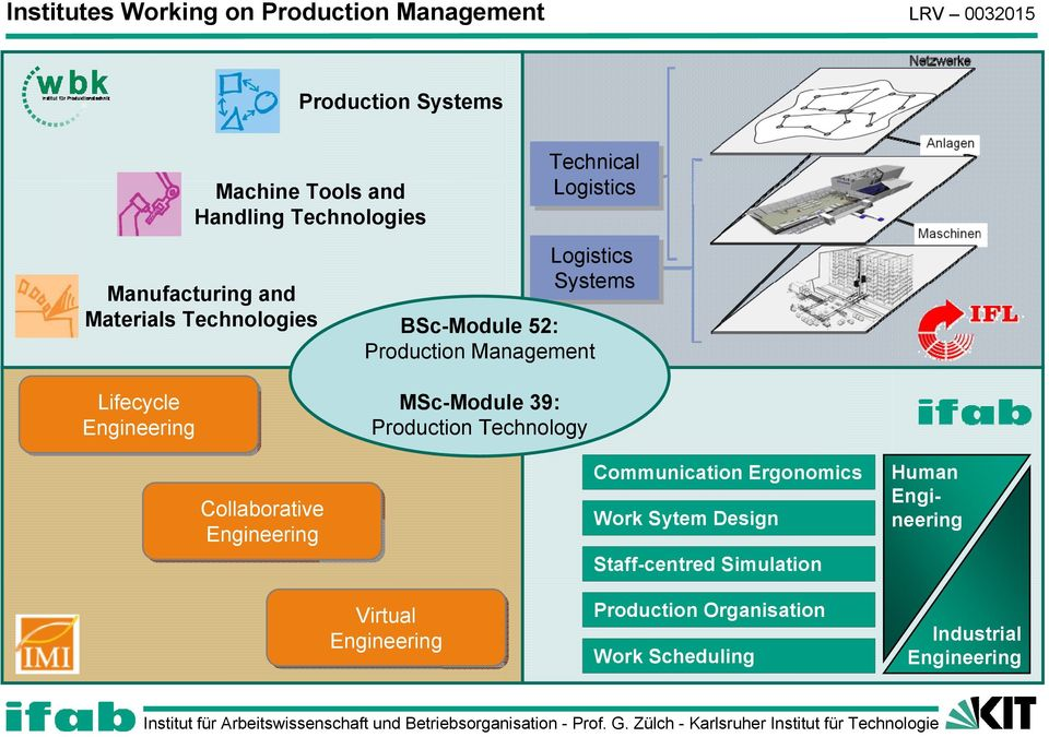 52: Production Management Lifecycle MSc-Module 39: Production Technology Collaborative Communication