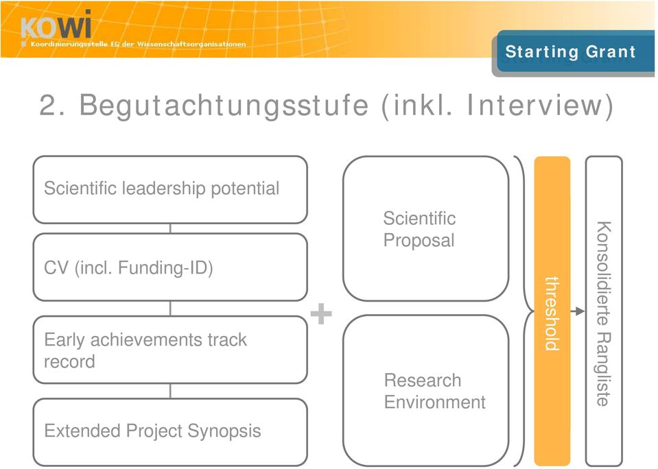 Funding-ID) Early achievements track record + Scientific