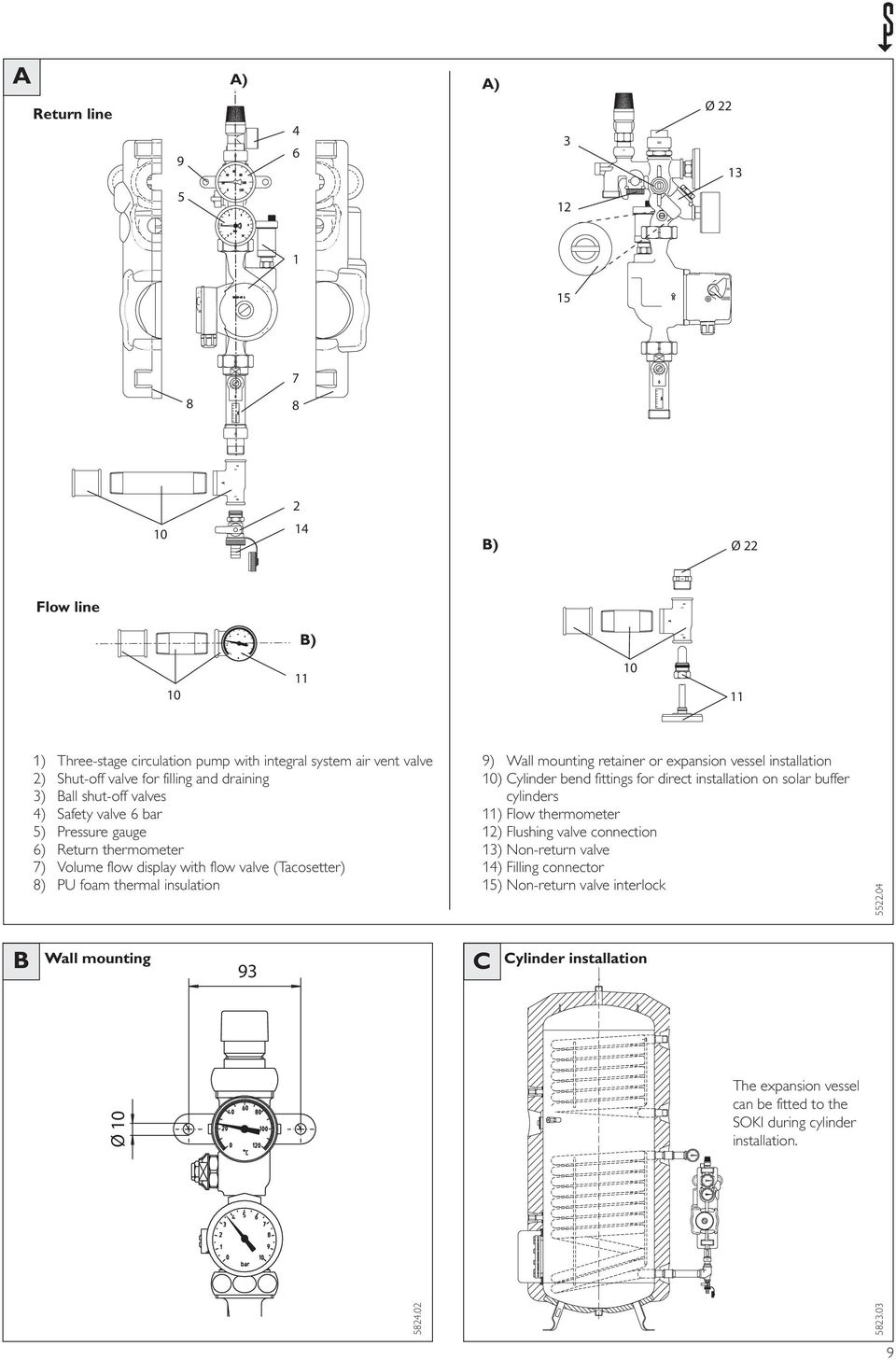 vessel installation 10) Cylinder bend fittings for direct installation on solar buffer cylinders 11) Flow thermometer 12) Flushing valve connection 13) Non-return valve 14)