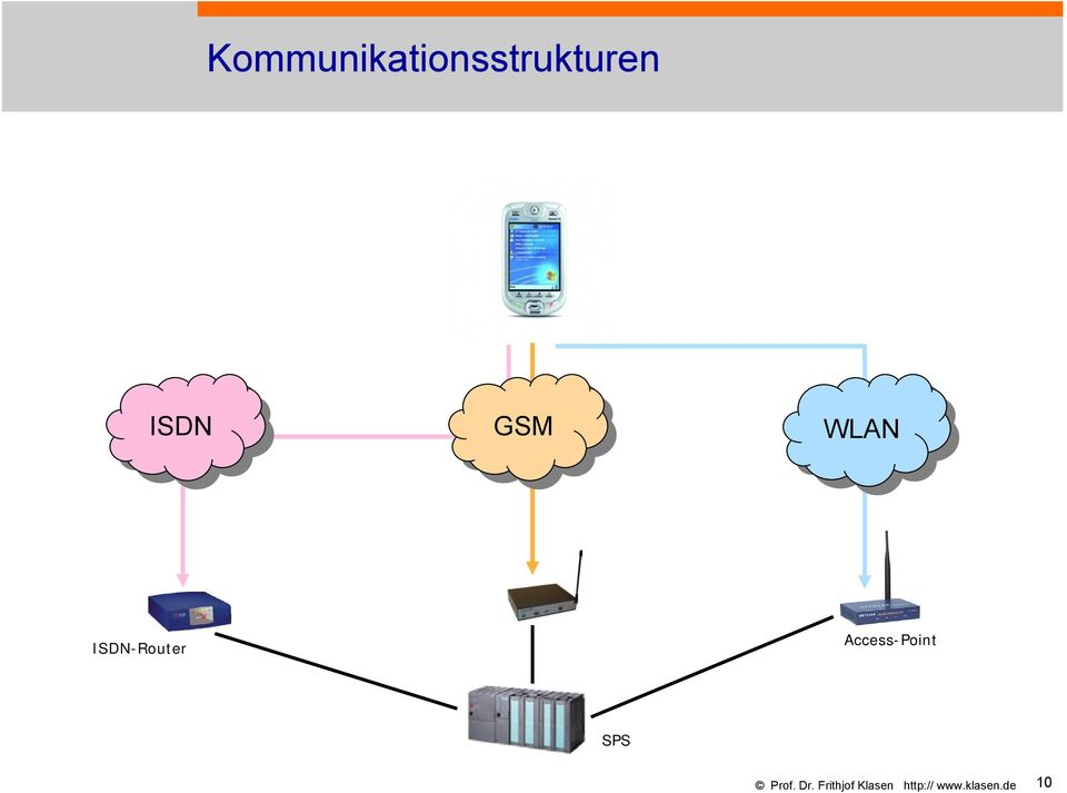 ISDN-Router Access-Point SPS