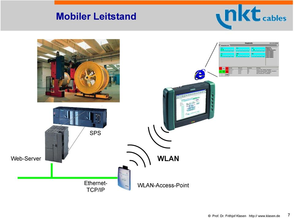 WLAN-Access-Point Prof. Dr.