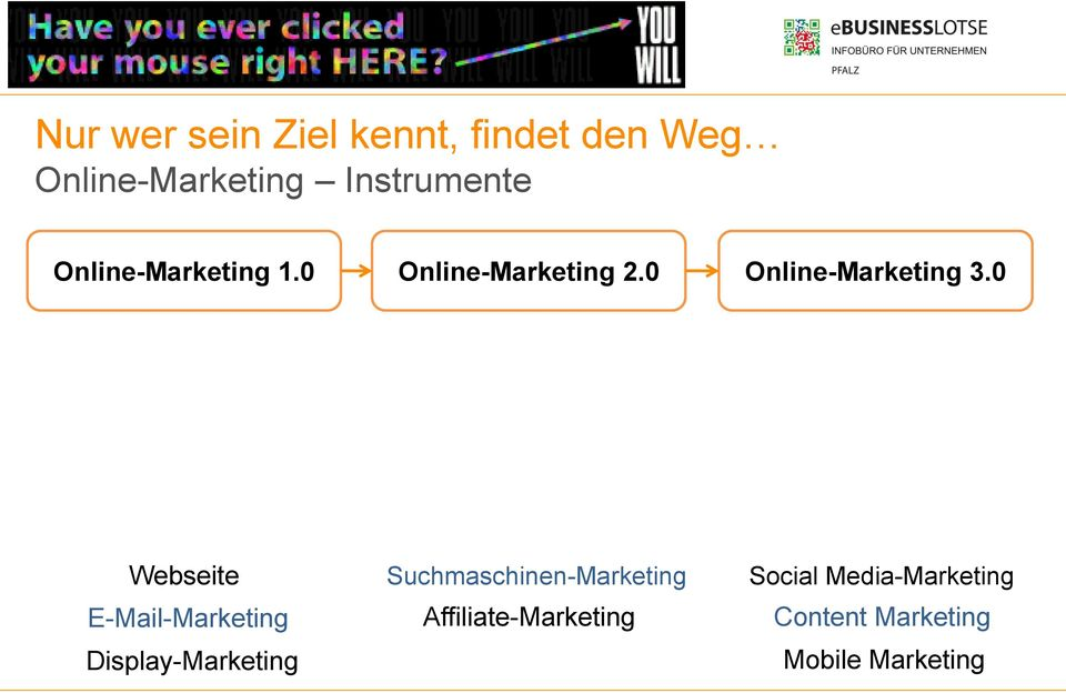 0 Webseite E-Mail-Marketing Display-Marketing Suchmaschinen-Marketing