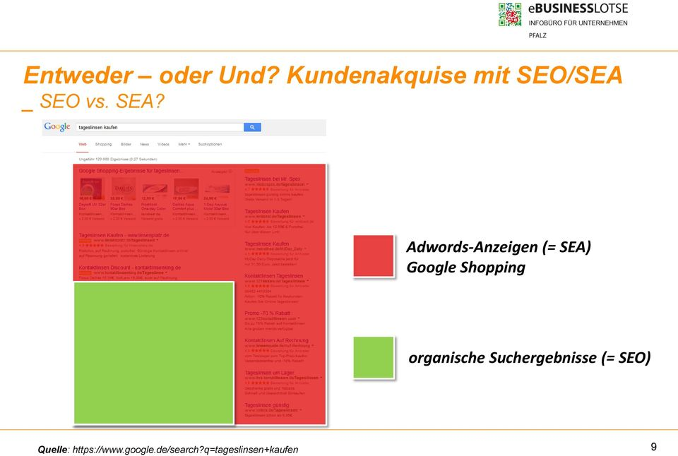 Adwords-Anzeigen (= SEA) Google Shopping