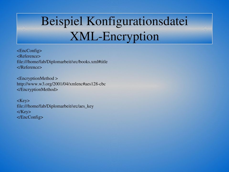 xml#title </Reference> <EncryptionMethod > http://www.w3.