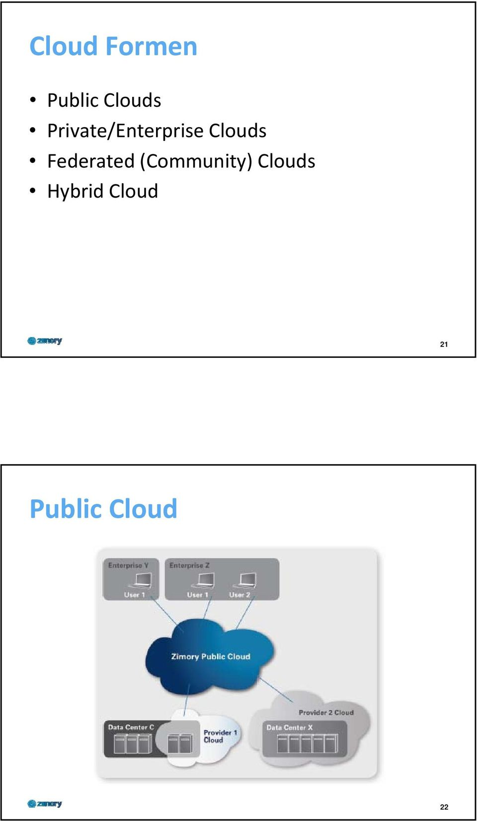 Federated (Community) Clouds